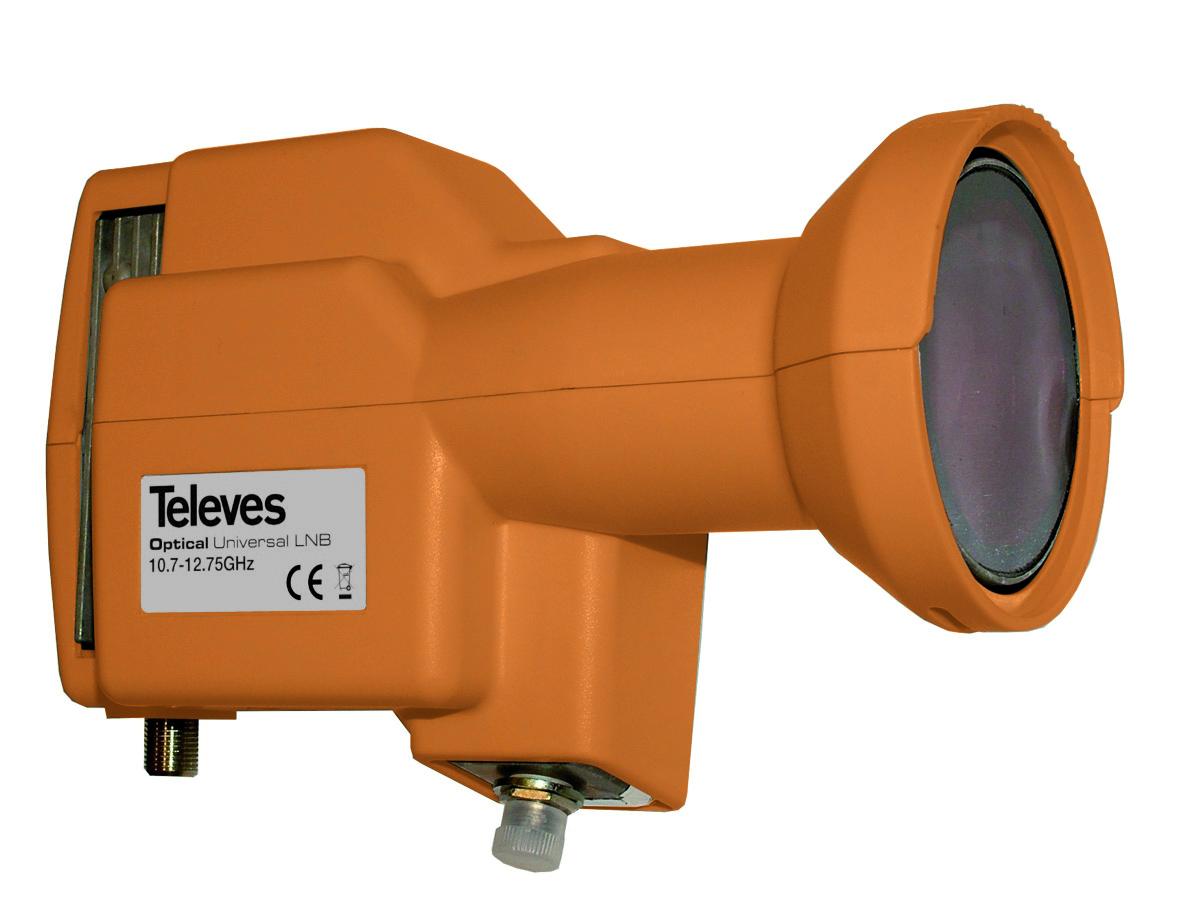 LNB Optyczny Televes